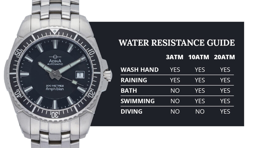 Adina Water Resistance Guide
